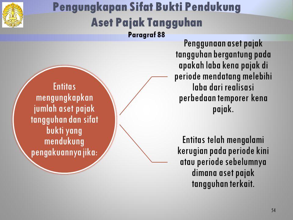 Pengungkapan Sifat Bukti Pendukung Aset Pajak Tangguhan Paragraf 88
