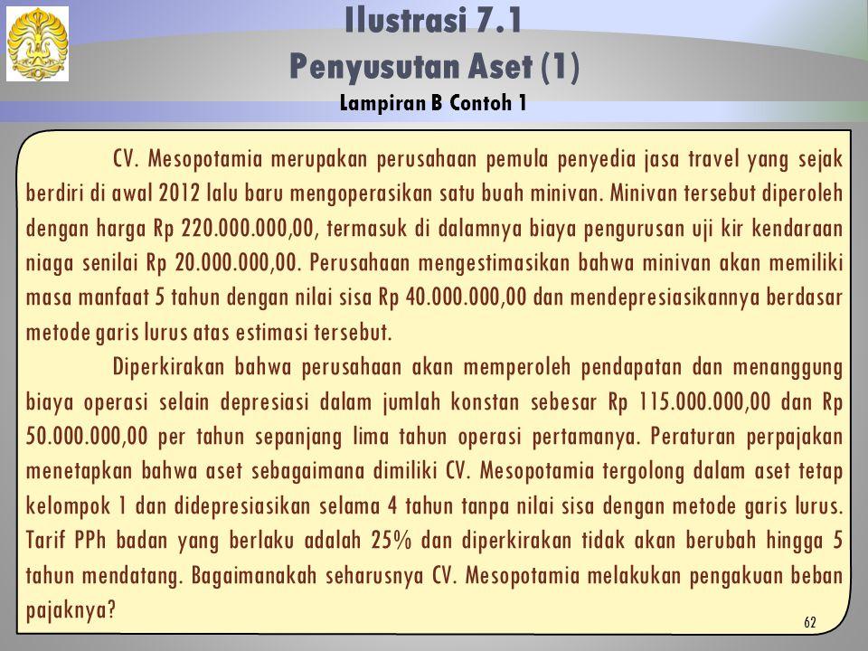 Ilustrasi 7.1 Penyusutan Aset (1) Lampiran B Contoh 1