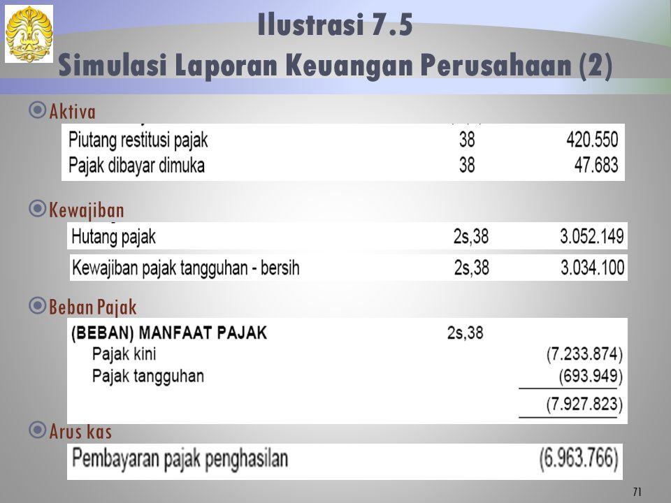 Ilustrasi 7.5 Simulasi Laporan Keuangan Perusahaan (2)