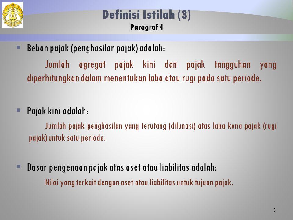 Definisi Istilah (3) Paragraf 4