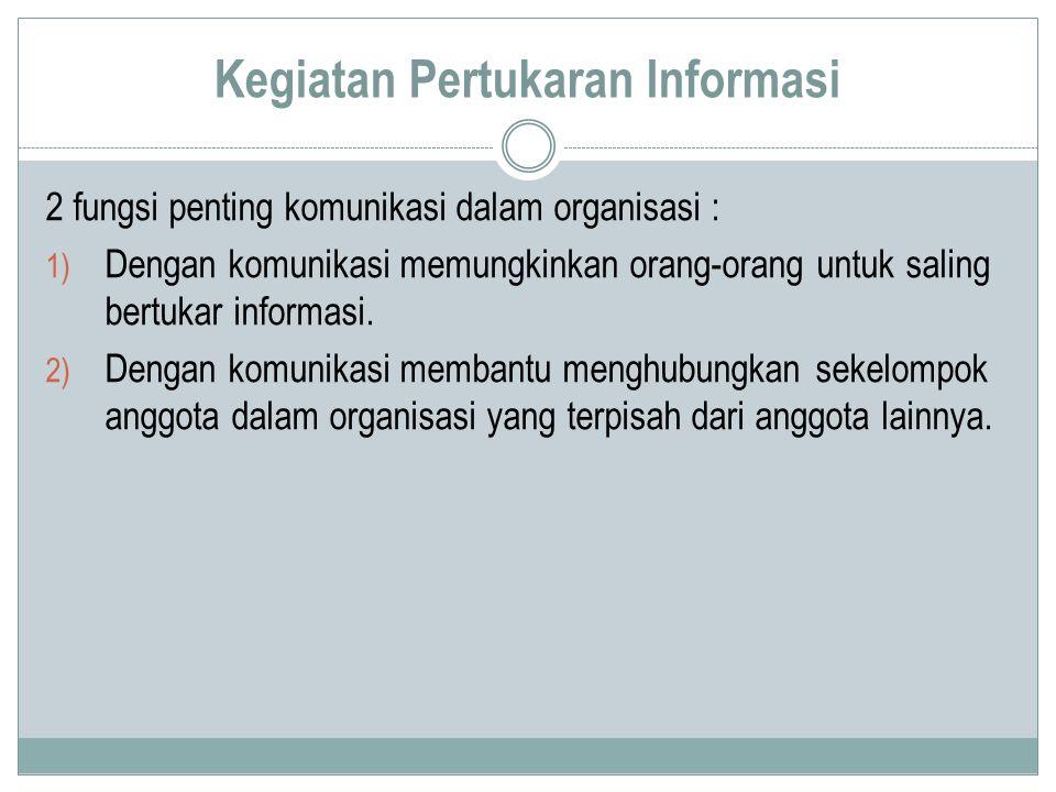 Kegiatan Pertukaran Informasi