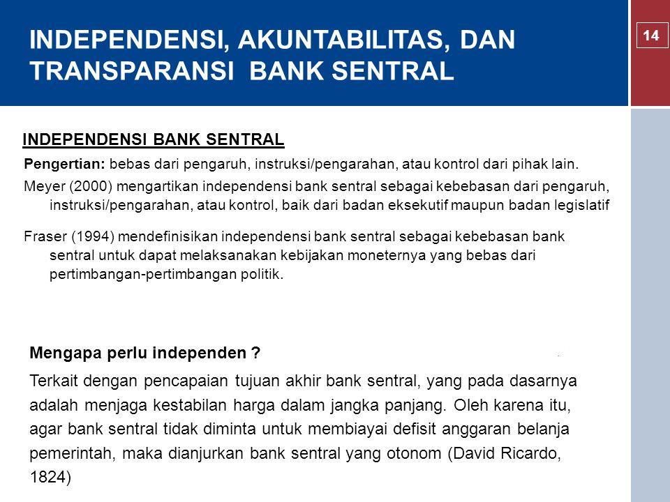 INDEPENDENSI, AKUNTABILITAS, DAN TRANSPARANSI BANK SENTRAL