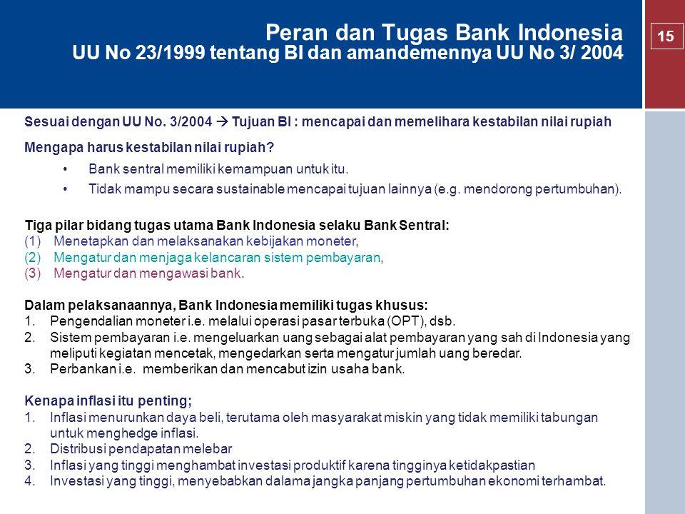Peran dan Tugas Bank Indonesia UU No 23/1999 tentang BI dan amandemennya UU No 3/ 2004