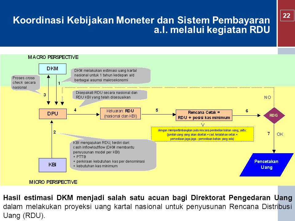 Koordinasi Kebijakan Moneter dan Sistem Pembayaran a. l
