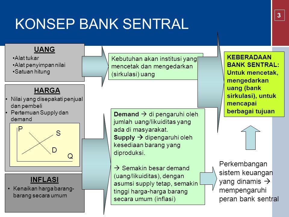 KONSEP BANK SENTRAL UANG HARGA P S D Q