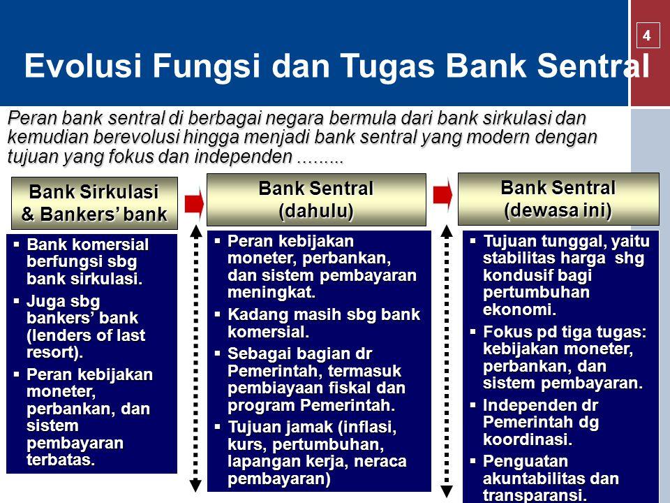 Evolusi Fungsi dan Tugas Bank Sentral