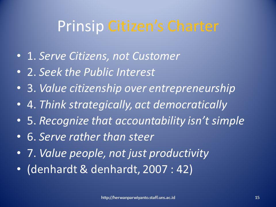 Prinsip Citizen's Charter