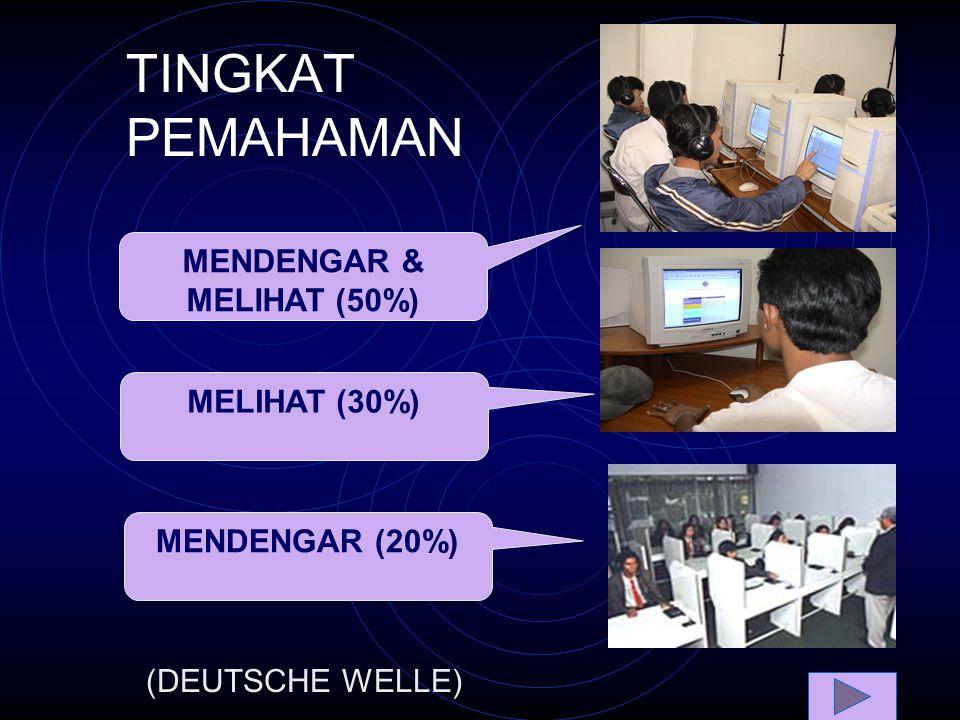 MENDENGAR & MELIHAT (50%)
