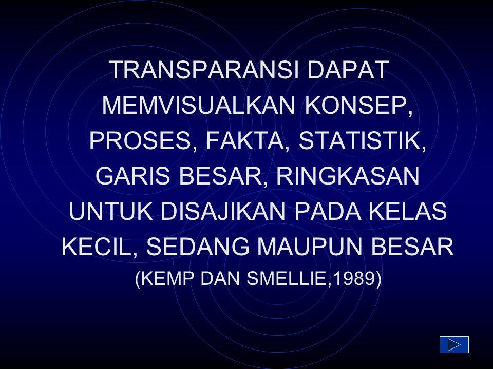TRANSPARANSI DAPAT MEMVISUALKAN KONSEP, PROSES, FAKTA, STATISTIK, GARIS BESAR, RINGKASAN UNTUK DISAJIKAN PADA KELAS KECIL, SEDANG MAUPUN BESAR (KEMP DAN SMELLIE,1989)
