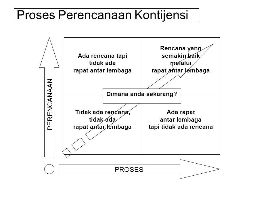 Proses Perencanaan Kontijensi