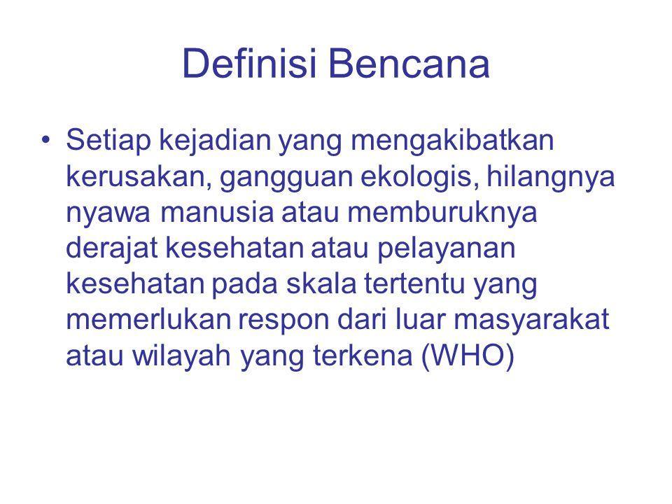Definisi Bencana