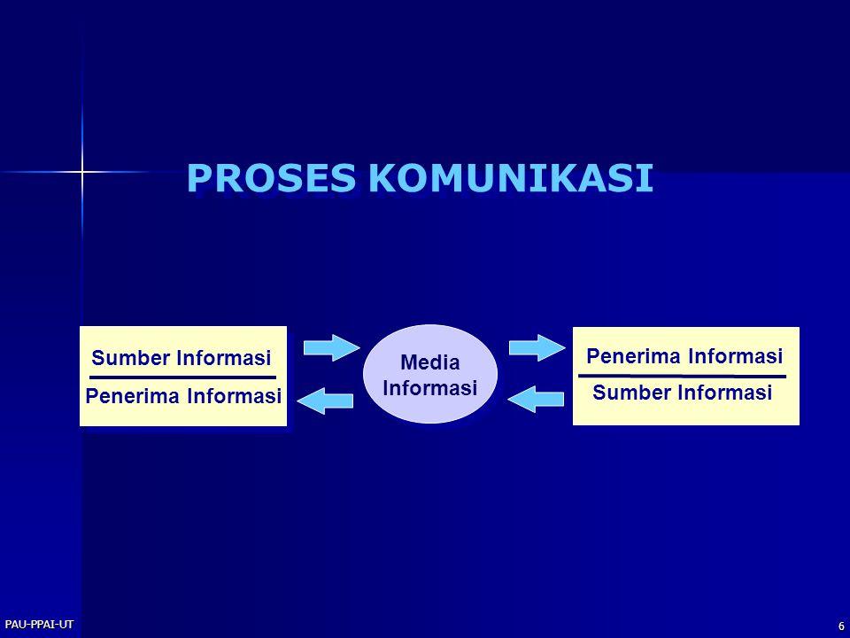 PROSES KOMUNIKASI Penerima Informasi Sumber Informasi Media