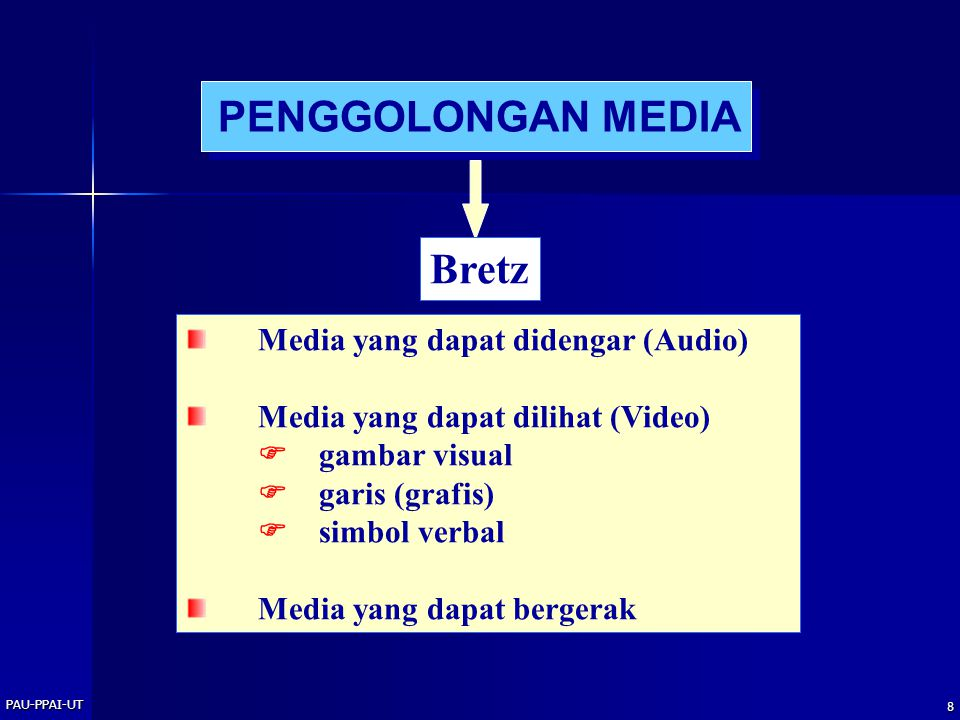 PENGGOLONGAN MEDIA Bretz Media yang dapat didengar (Audio)