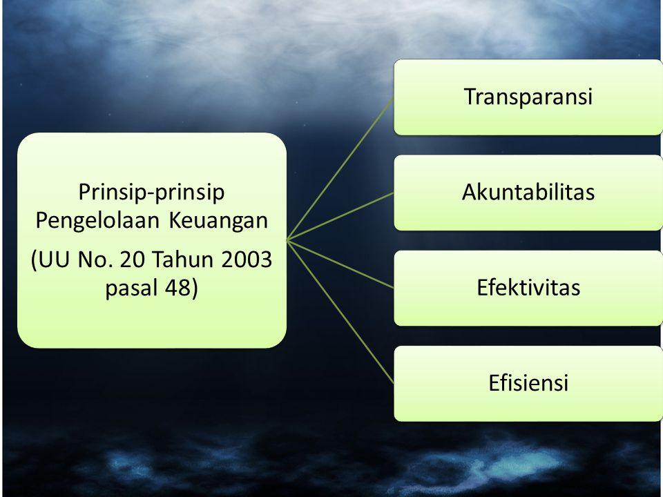 Prinsip-prinsip Pengelolaan Keuangan