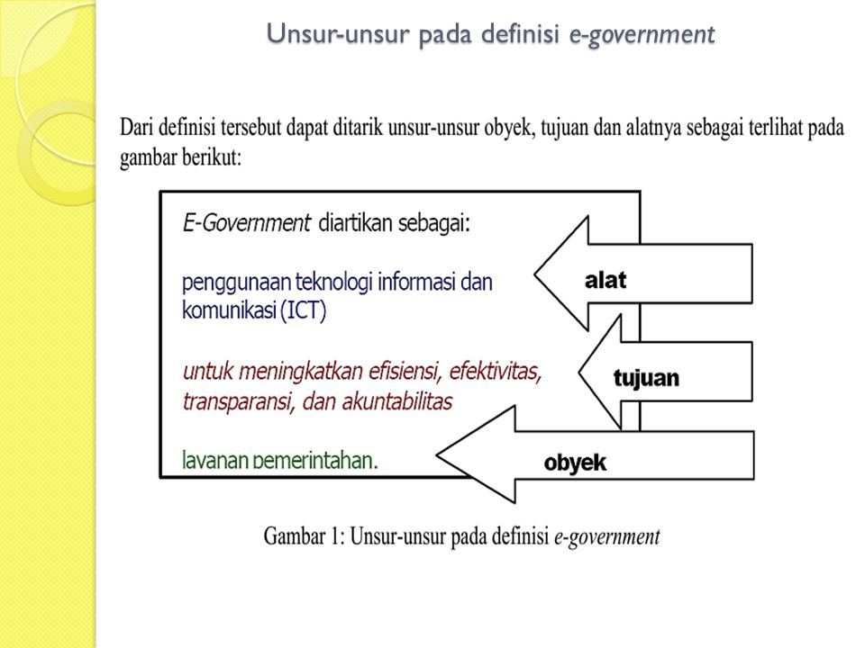 Unsur-unsur pada definisi e-government