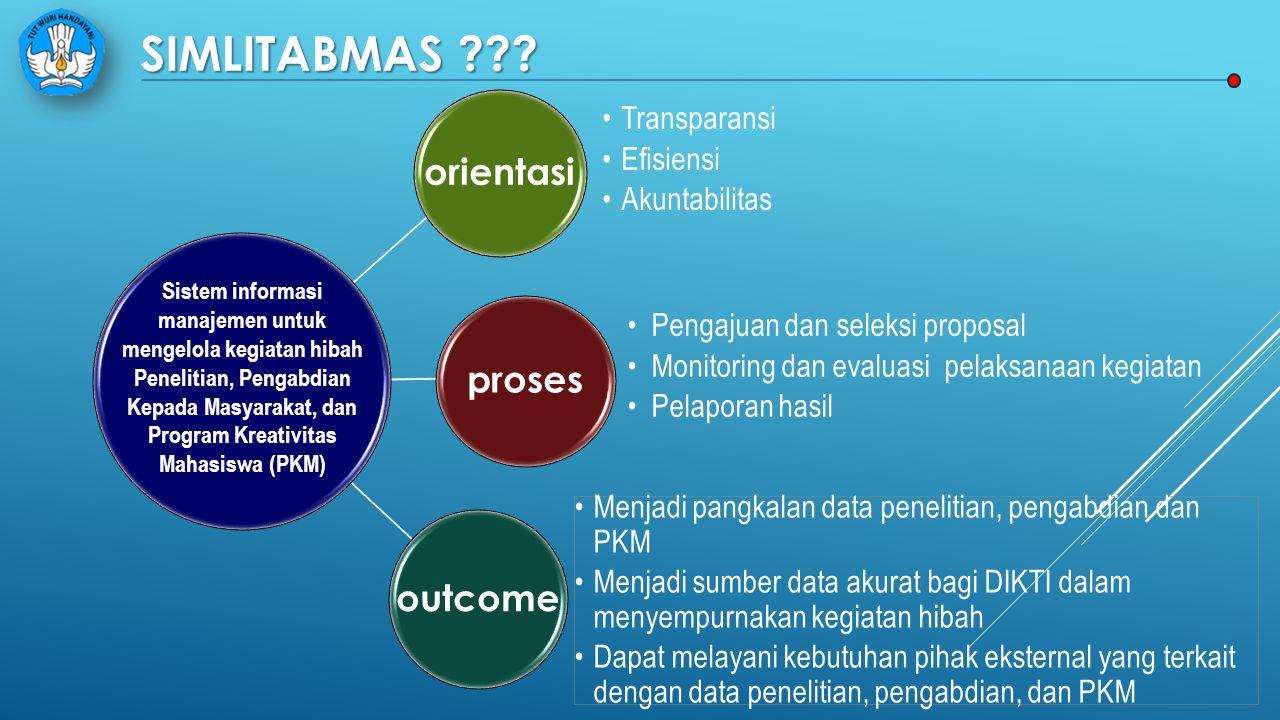 Simlitabmas orientasi proses outcome Transparansi Efisiensi