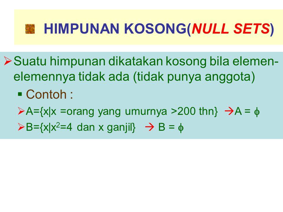 HIMPUNAN KOSONG(NULL SETS)