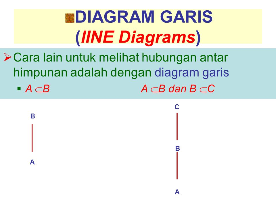 DIAGRAM GARIS (lINE Diagrams)