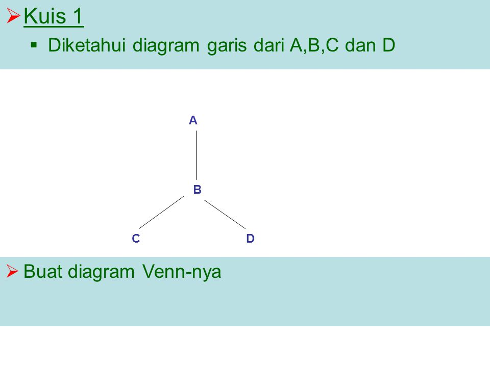 Kuis 1 Diketahui diagram garis dari A,B,C dan D Buat diagram Venn-nya