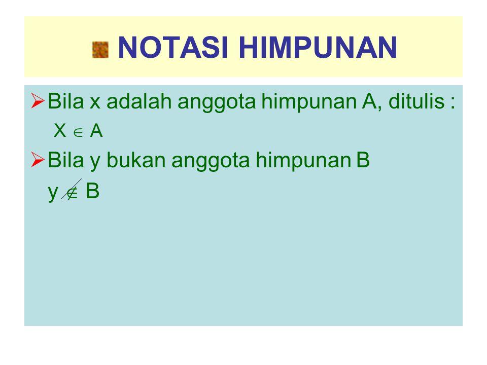 NOTASI HIMPUNAN Bila x adalah anggota himpunan A, ditulis :