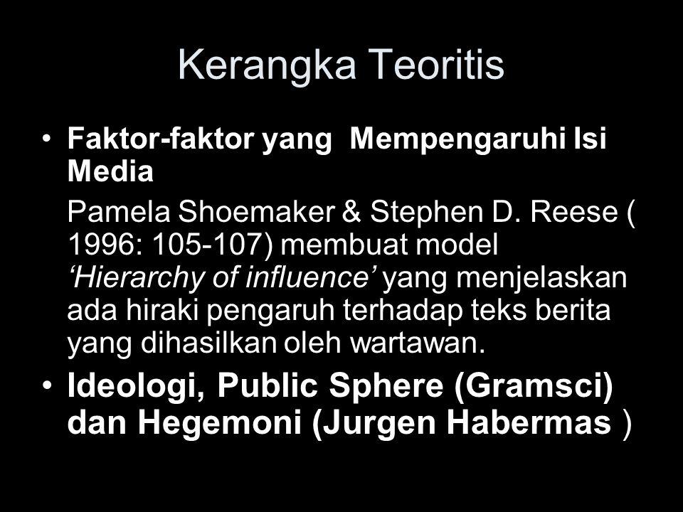 Kerangka Teoritis Faktor-faktor yang Mempengaruhi Isi Media.