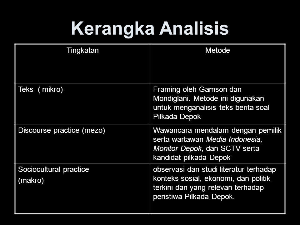 Kerangka Analisis Tingkatan Metode Teks ( mikro)