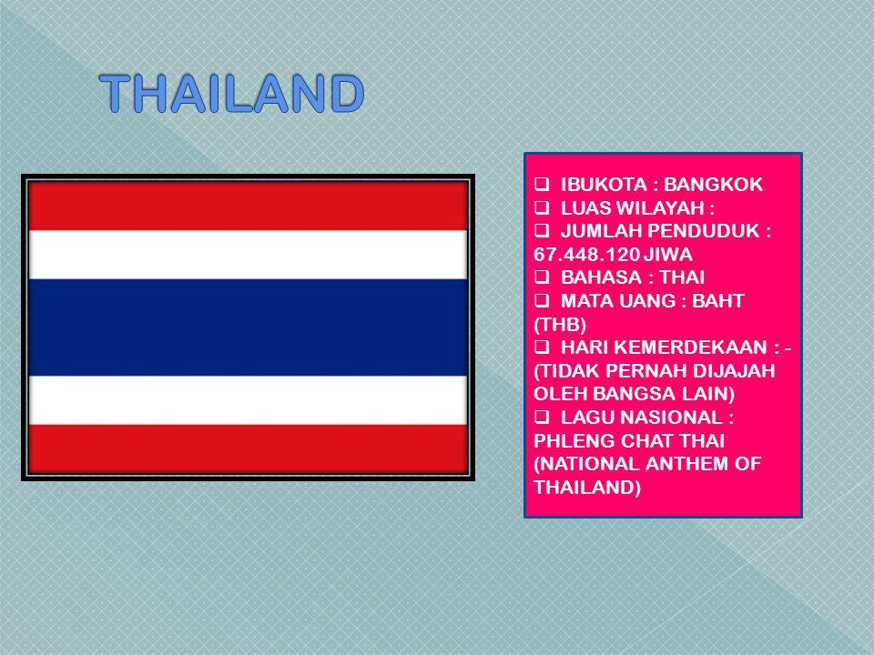 THAILAND IBUKOTA : BANGKOK LUAS WILAYAH :