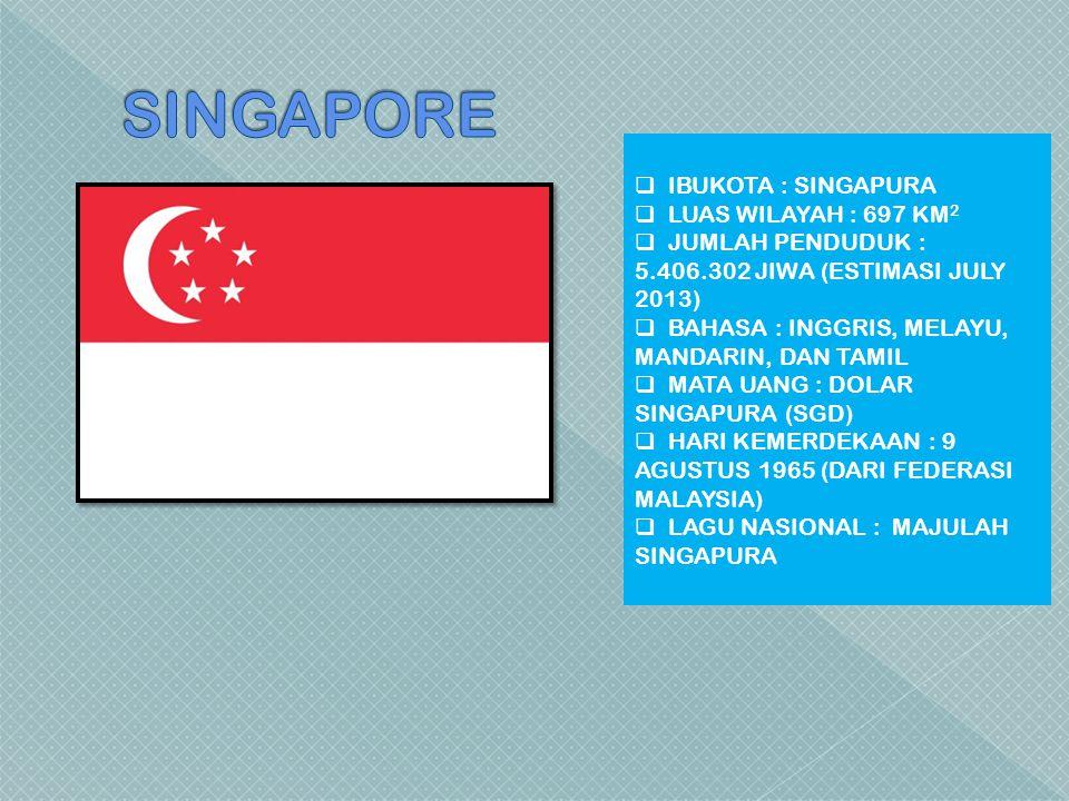 SINGAPORE IBUKOTA : SINGAPURA LUAS WILAYAH : 697 KM2
