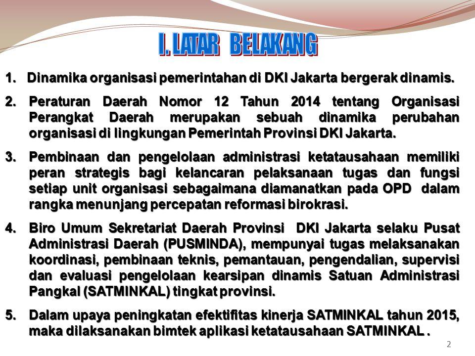 1. Dinamika organisasi pemerintahan di DKI Jakarta bergerak dinamis.
