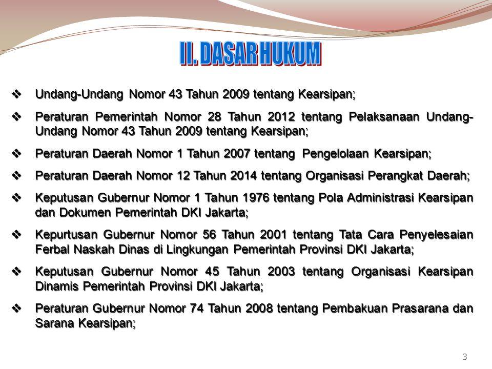 Undang-Undang Nomor 43 Tahun 2009 tentang Kearsipan;
