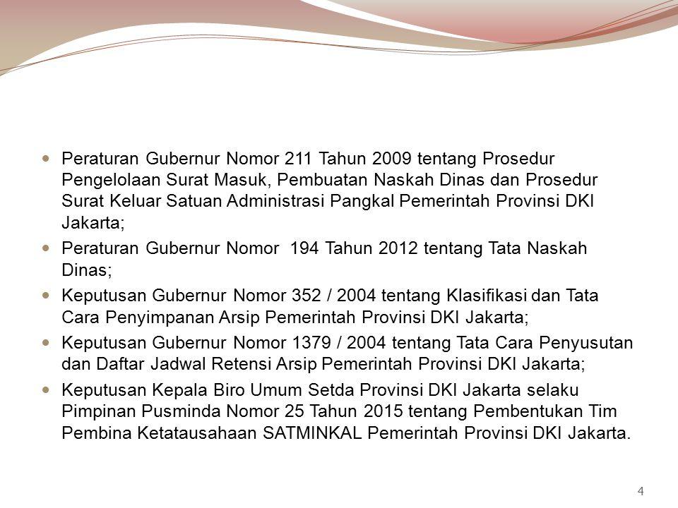 Peraturan Gubernur Nomor 211 Tahun 2009 tentang Prosedur Pengelolaan Surat Masuk, Pembuatan Naskah Dinas dan Prosedur Surat Keluar Satuan Administrasi Pangkal Pemerintah Provinsi DKI Jakarta;