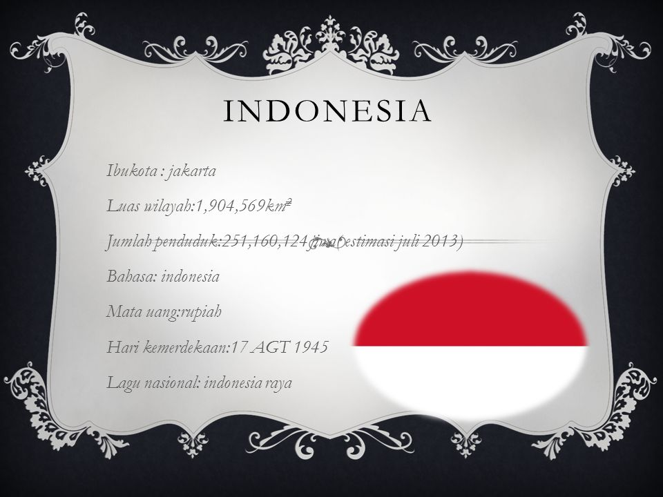 indonesia Ibukota : jakarta Luas wilayah:1,904,569km2