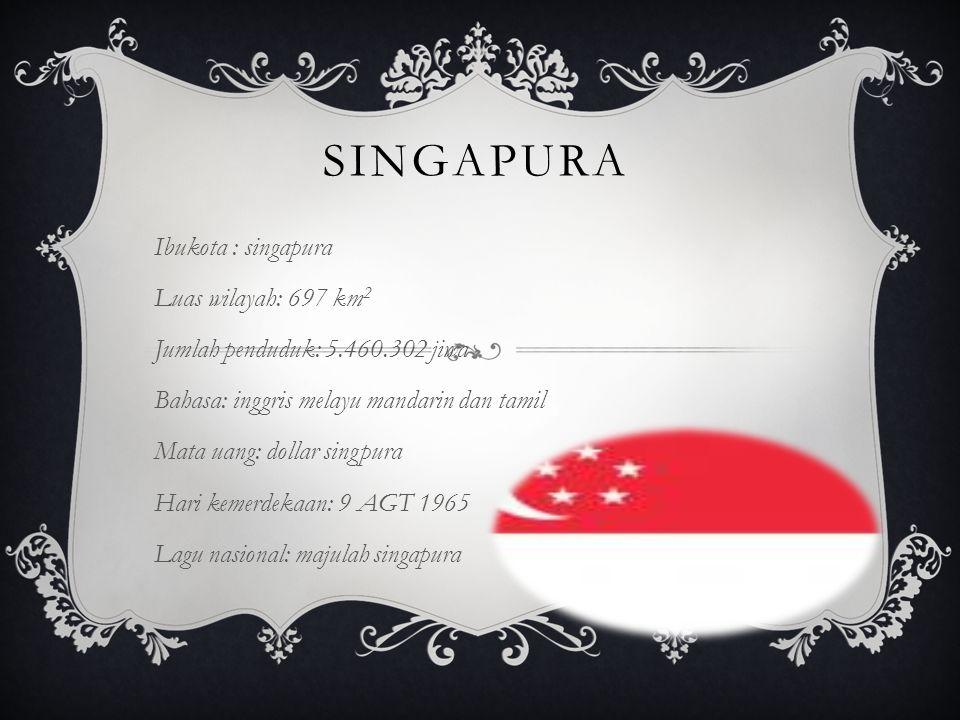 singapura Ibukota : singapura Luas wilayah: 697 km2