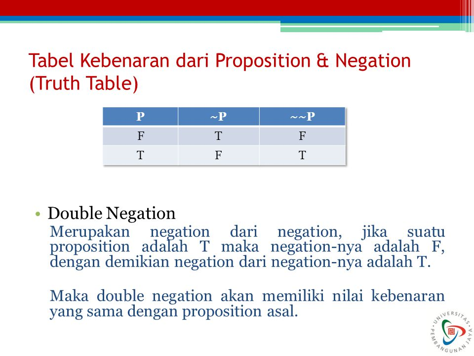 Tabel Kebenaran dari Proposition & Negation (Truth Table)
