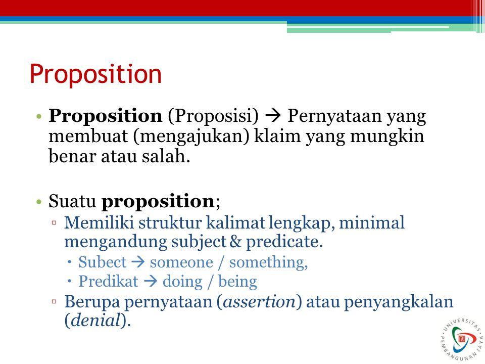 Proposition Proposition (Proposisi)  Pernyataan yang membuat (mengajukan) klaim yang mungkin benar atau salah.