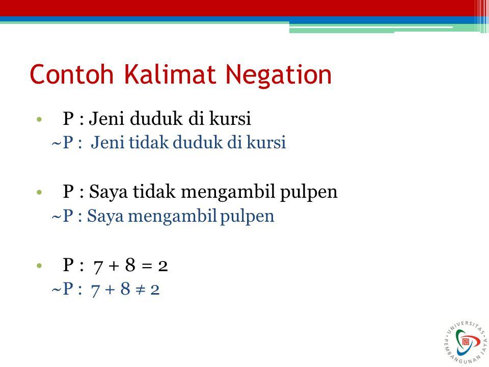 Contoh Kalimat Negation