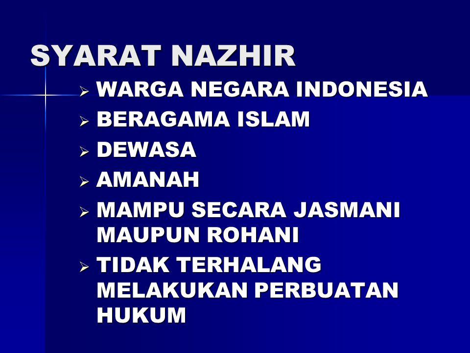 SYARAT NAZHIR WARGA NEGARA INDONESIA BERAGAMA ISLAM DEWASA AMANAH
