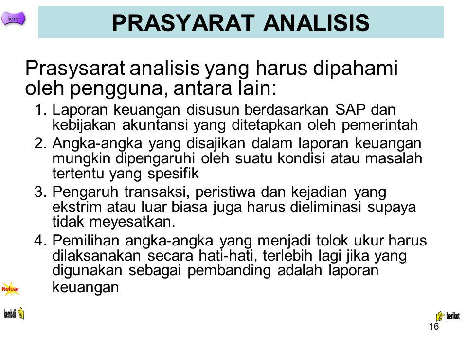 PRASYARAT ANALISIS Prasysarat analisis yang harus dipahami oleh pengguna, antara lain: