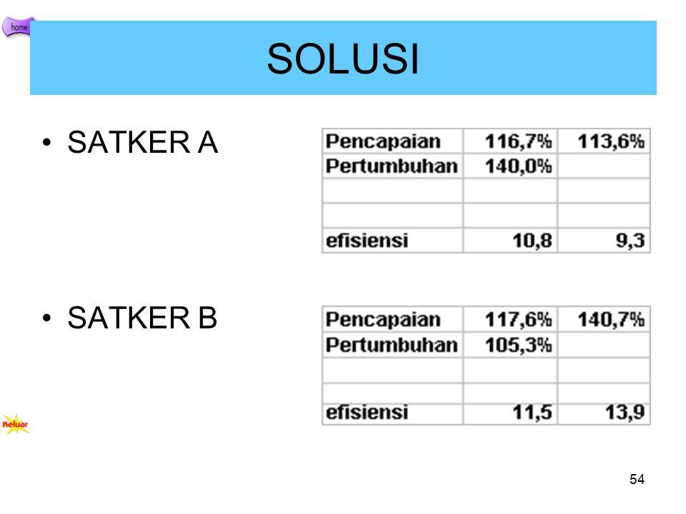 SOLUSI SATKER A SATKER B