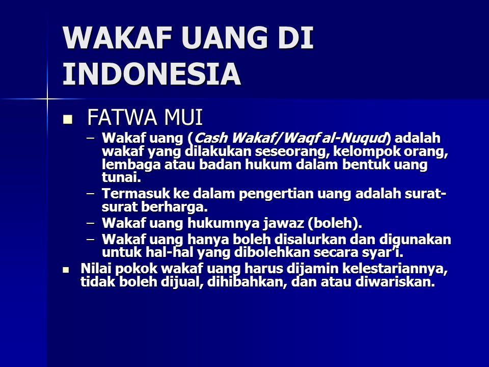 WAKAF UANG DI INDONESIA