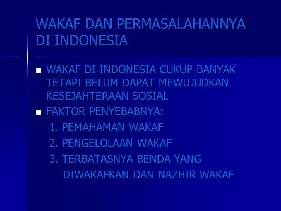 WAKAF DAN PERMASALAHANNYA DI INDONESIA