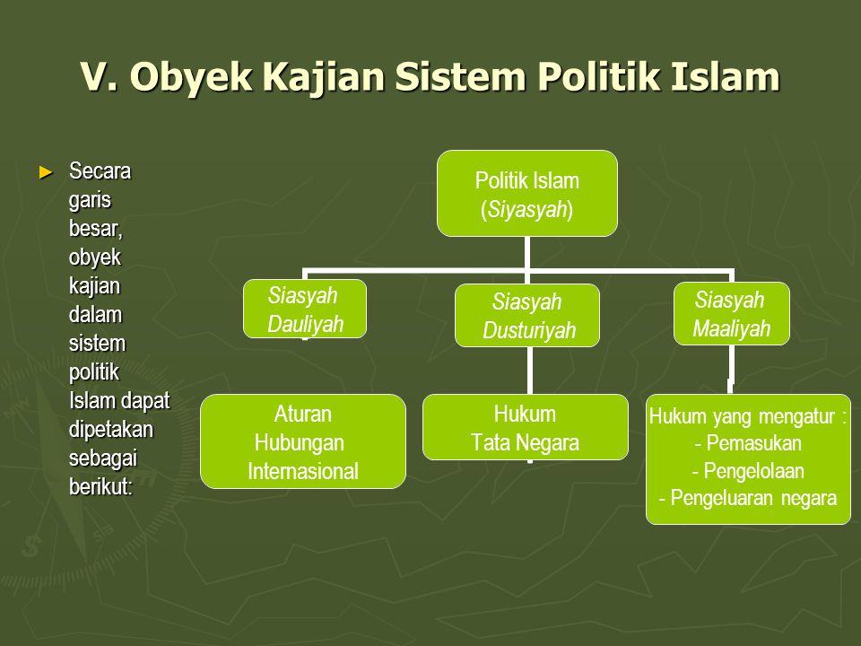 V. Obyek Kajian Sistem Politik Islam