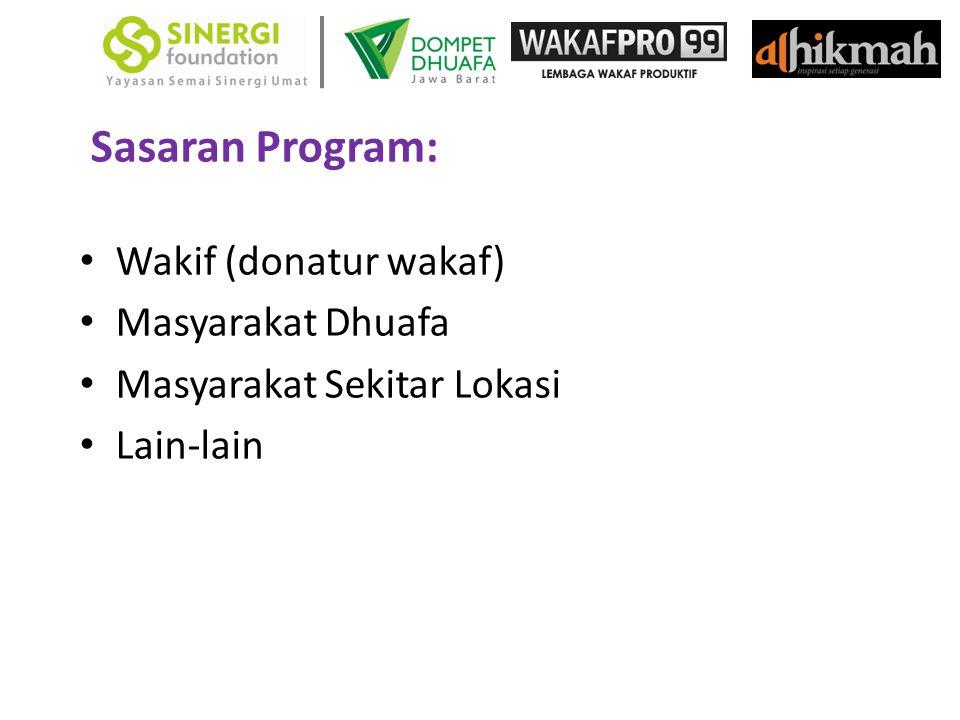 Sasaran Program: Wakif (donatur wakaf) Masyarakat Dhuafa