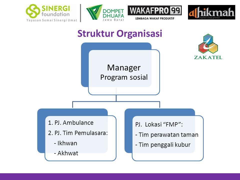 Manager Program sosial