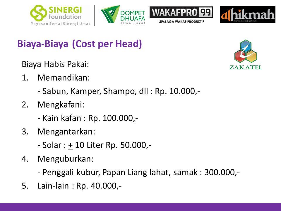 Biaya-Biaya (Cost per Head)