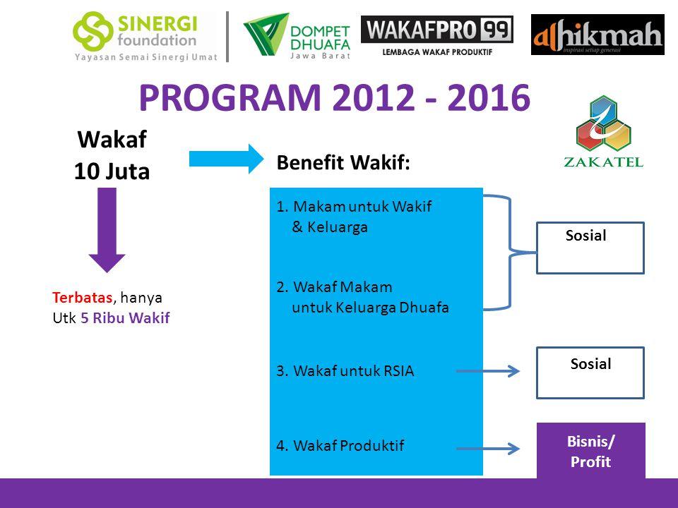 PROGRAM 2012 - 2016 Wakaf 10 Juta Benefit Wakif: 1. Makam untuk Wakif