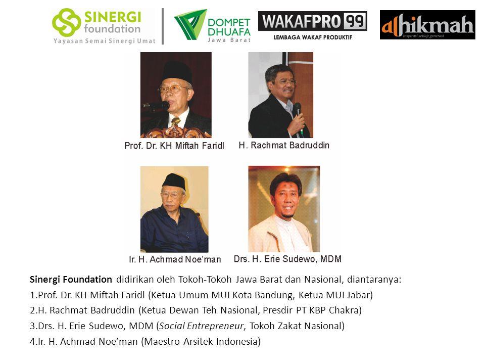 Sinergi Foundation didirikan oleh Tokoh-Tokoh Jawa Barat dan Nasional, diantaranya: