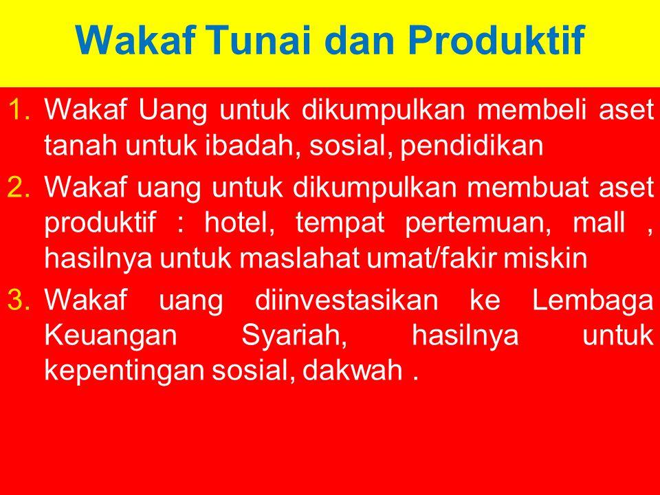Wakaf Tunai dan Produktif
