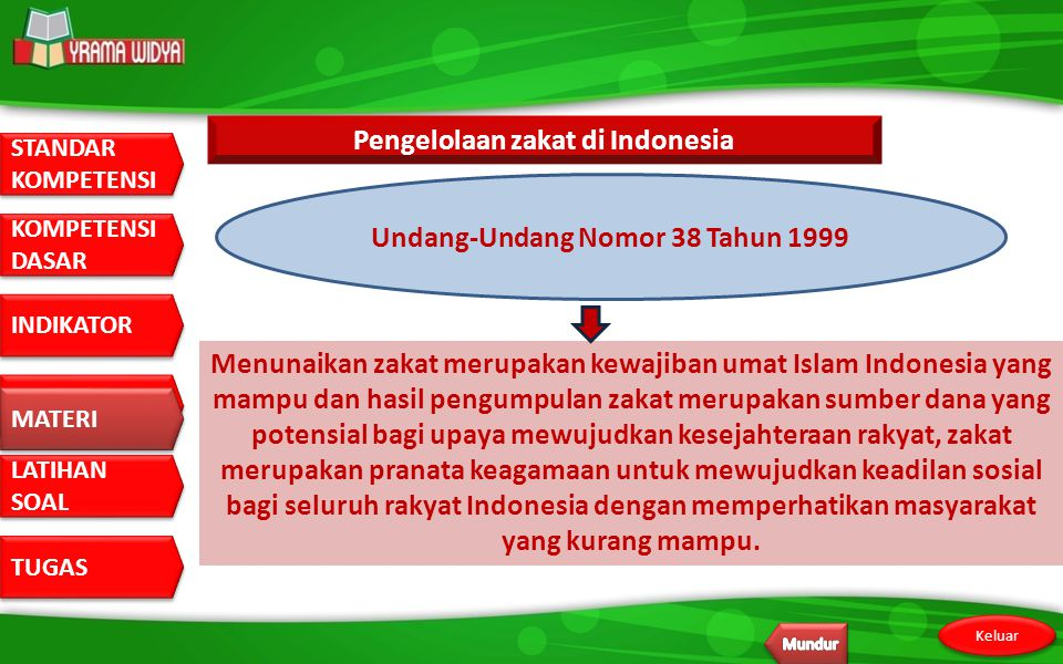 Pengelolaan zakat di Indonesia Undang-Undang Nomor 38 Tahun 1999