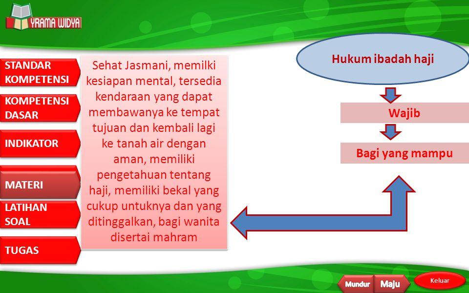 Hukum ibadah haji Wajib Bagi yang mampu